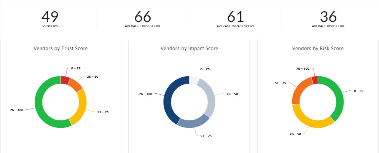 vendor-dashboard-overview